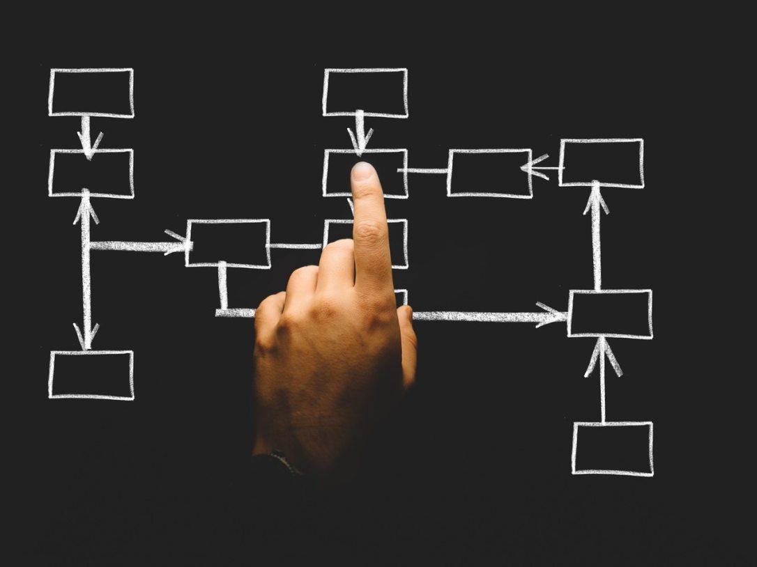 planejamento-divida-meta-parte